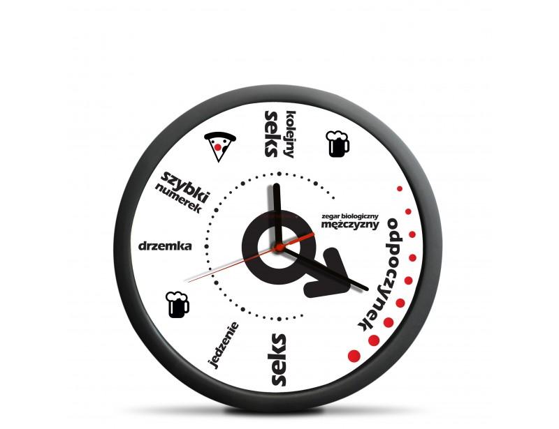 To zegar ścienny, który wyraża w zabawny sposób potrzeby mężczyzn :)