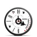 Zegar biologiczny (mężczyzny)